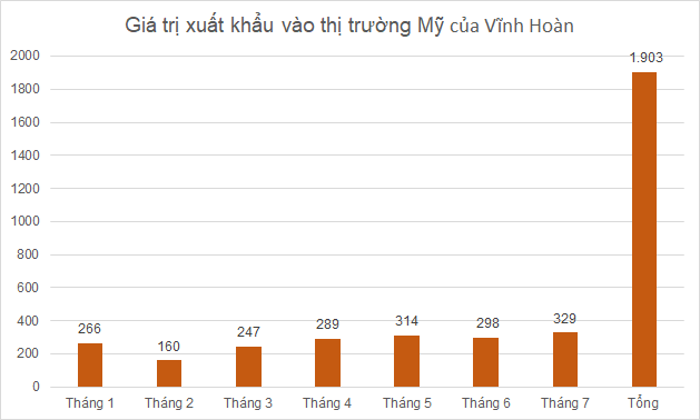 vhc-thang7-2541-1628818014.png