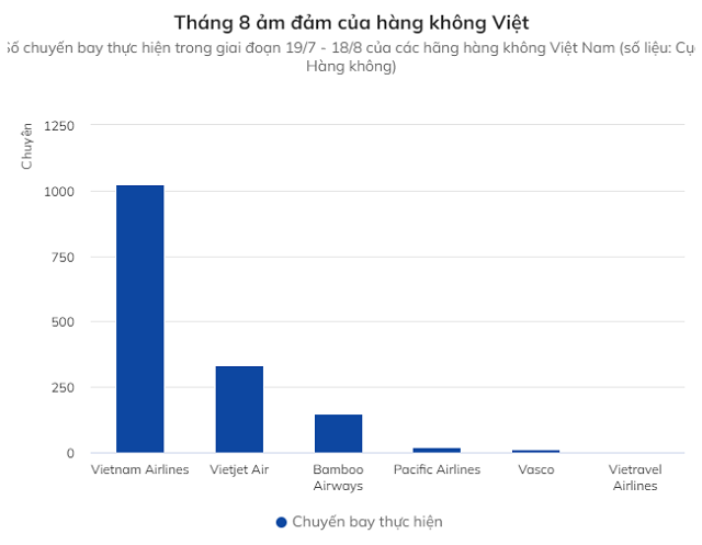hang-khong-viet-7945-1629789633.png