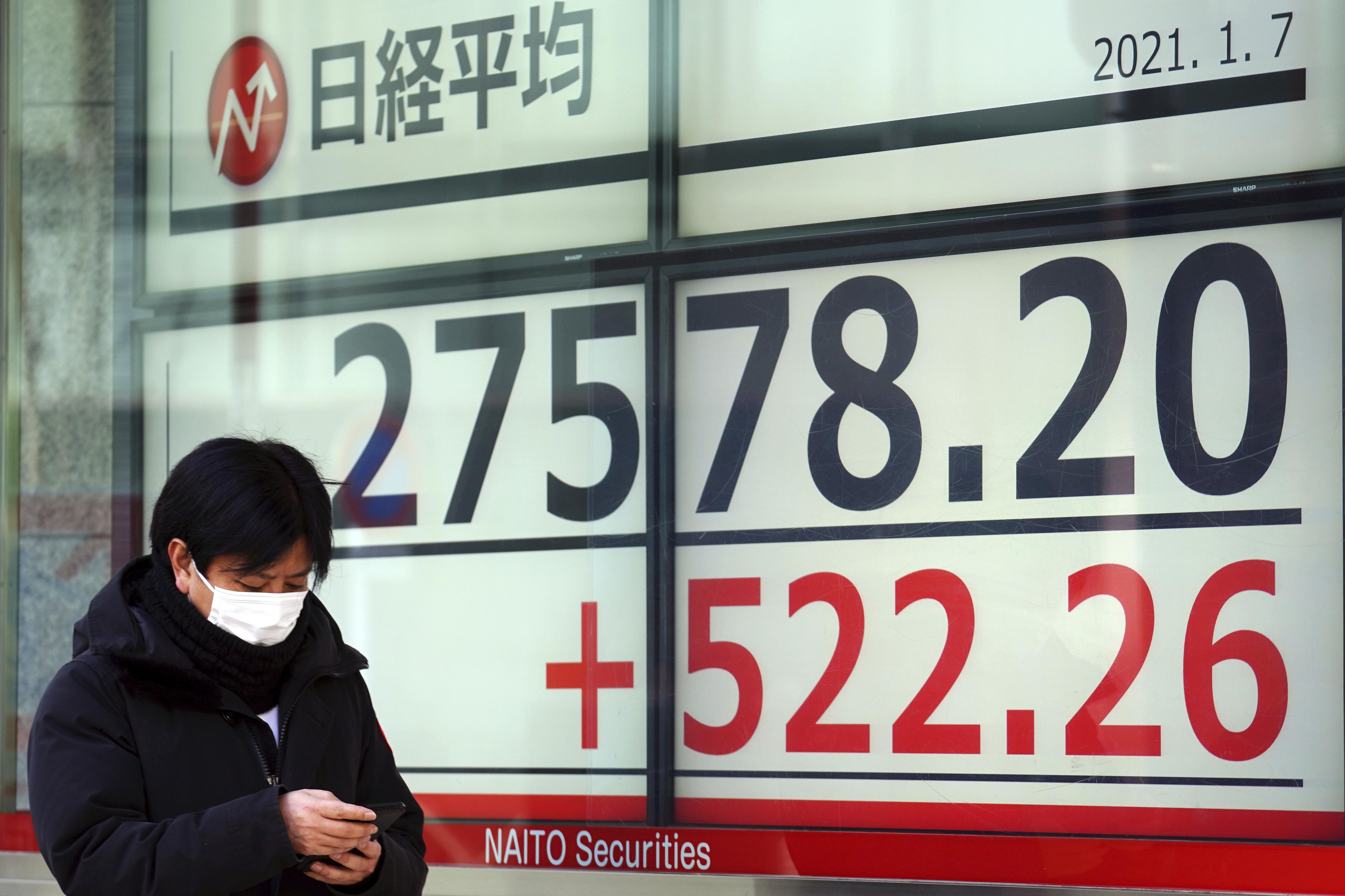 Chứng khoán châu Á trái chiều, Nikkei 225 tăng mạnh sau tin thủ tướng Nhật sắp từ chức