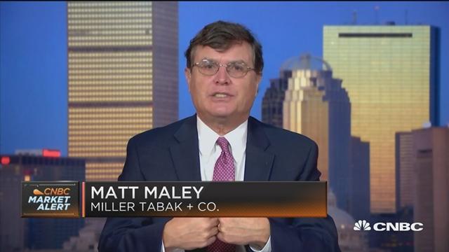 Matt Maley, nhà hoạch định chiến lược thị trường trưởng của Miller Tabak