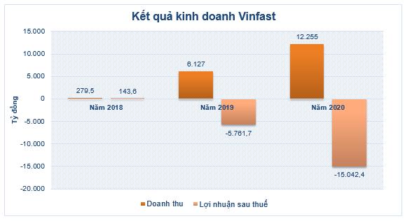 vinfast-bieu-do-png-1431-1630989493.png