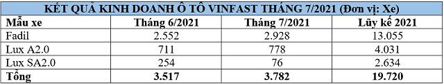 vinfast-kqkd-6341-1630989840.png