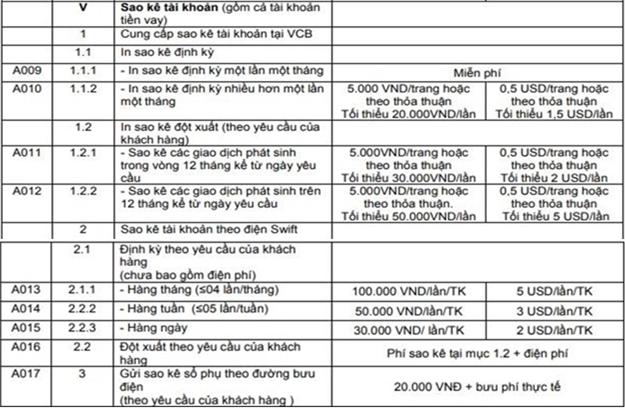 Mách nước sao kê tài khoản ngân hàng đơn giản mùa dịch - Ảnh 1.