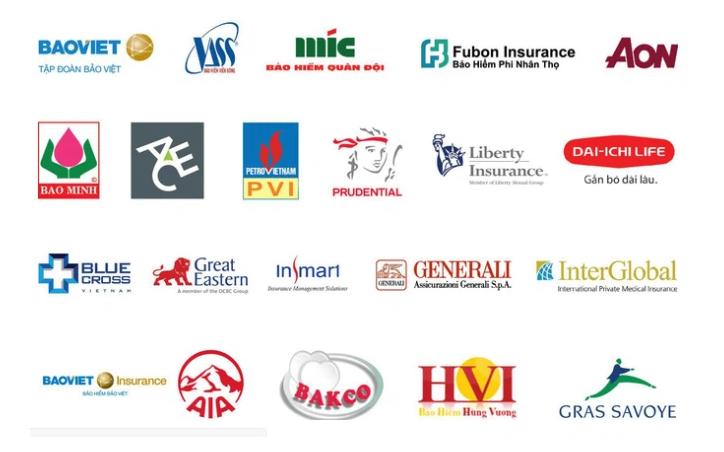 Thị phần của Bảo Việt, Manulife, Prudential, Dai-ichi, AIA ra sao?