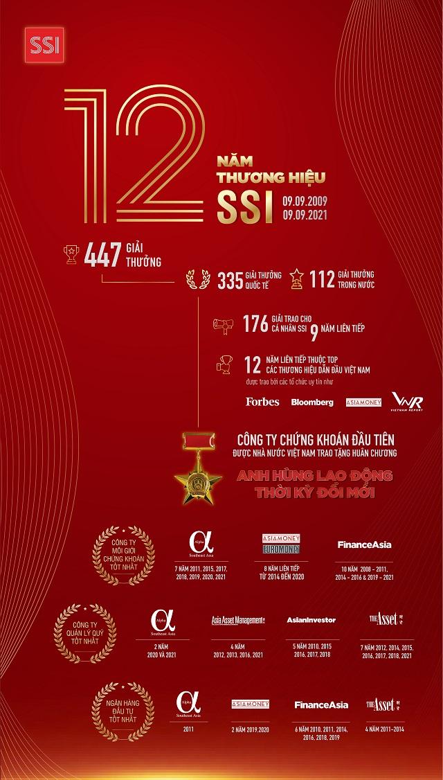 inforgraphic-giai-thuong-01-01-7863-4020
