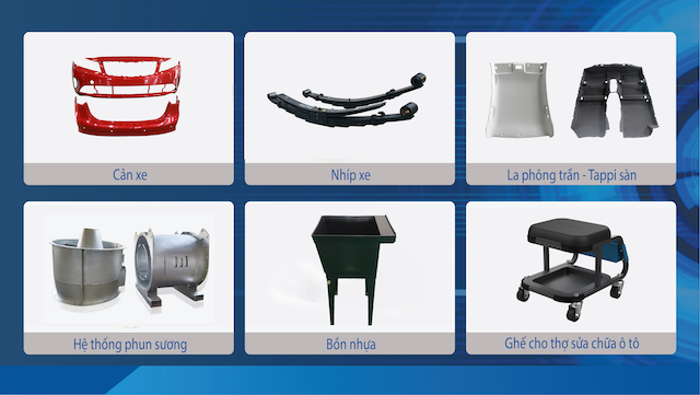 Những sản phẩm