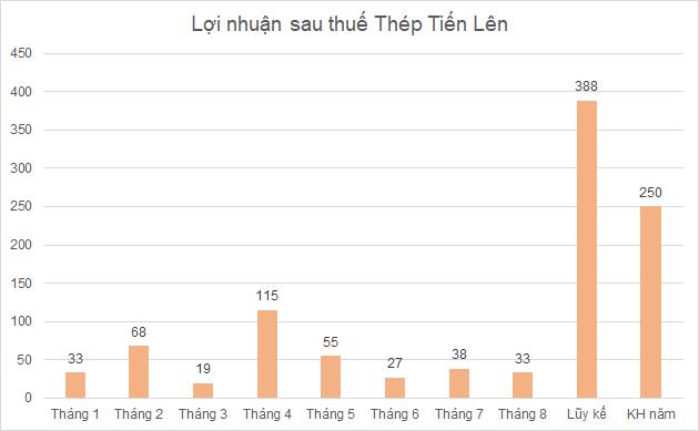 tlh-thang-8-1911-1631498339.png