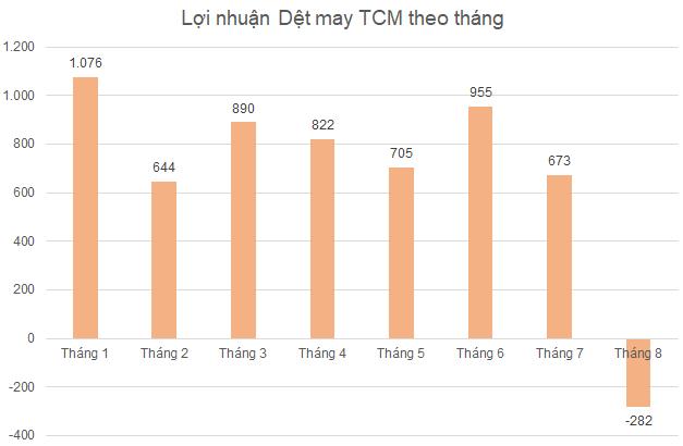 tcm-thang8-5887-1631681729.png
