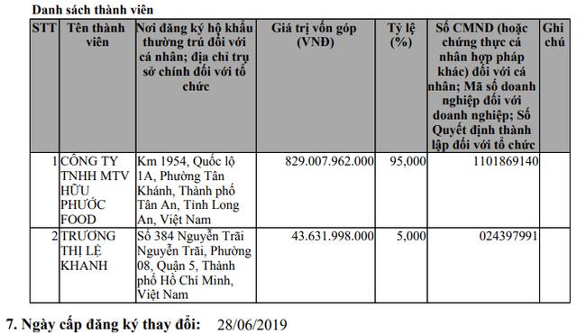 Cơ cấu sở hữu của Vạn Đức vào tháng 6/2019 khi Vĩnh Hoàn chuyển nhượng 35% vốn cho Hữu Phước Food. Ảnh: Doanh nghiệp và Tiếp thị