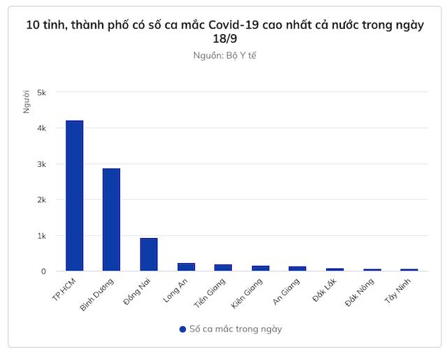 10-di-a-phuong-co-ca-nhiem-cov-5825-4752