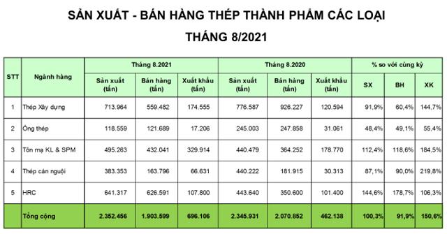 thep-thang-8-8154-1631939328.png