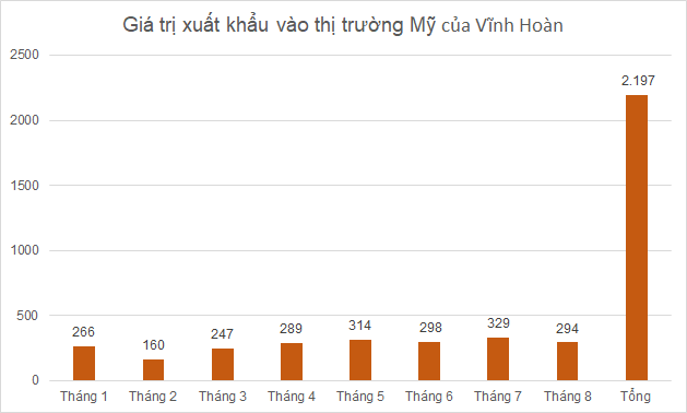 vhc-thi-truong-my-6778-1631933735.png