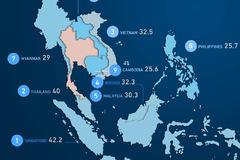 Việt Nam có 'dân số già' thứ 3 trong khối ASEAN