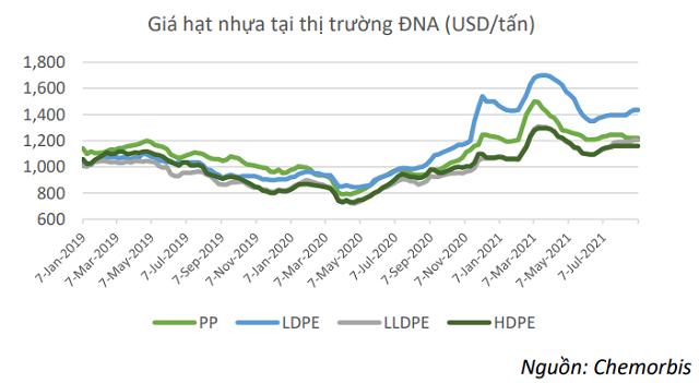 hat-nhua-8728-1632272332.png