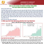 Agriseco: Đâu là các nhóm cổ phiếu thường tăng điểm khi dịch bệnh dần được khống chế