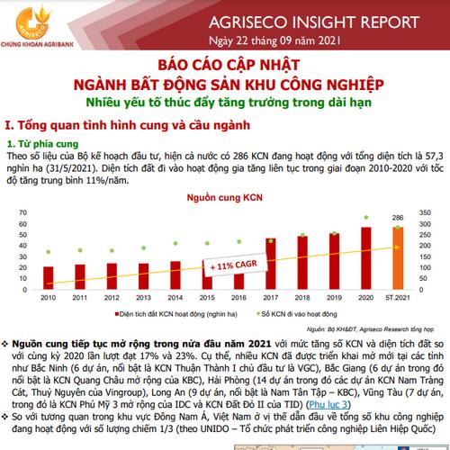 Agriseco: Ngành bất động sản khu công nghiệp - Nhiều yếu tố thúc đẩy tăng trưởng trong dài hạn