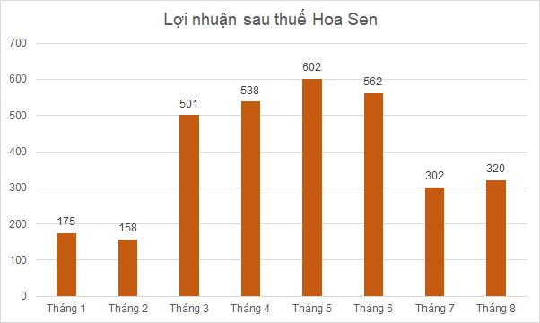 hsg-thang8-4779-1632705863.png