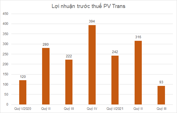 pv-trans-quyiii.png