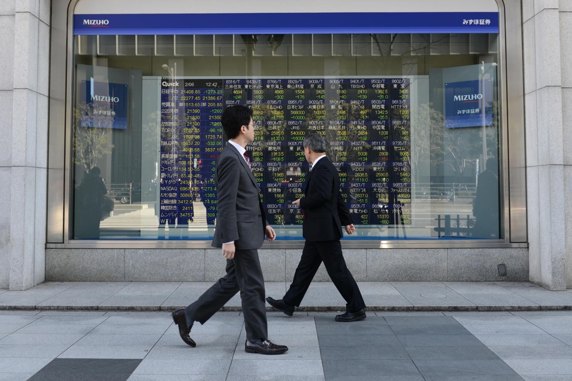 Chứng khoán châu Á giảm sâu, Nikkei 225 có lúc vào vùng điều chỉnh