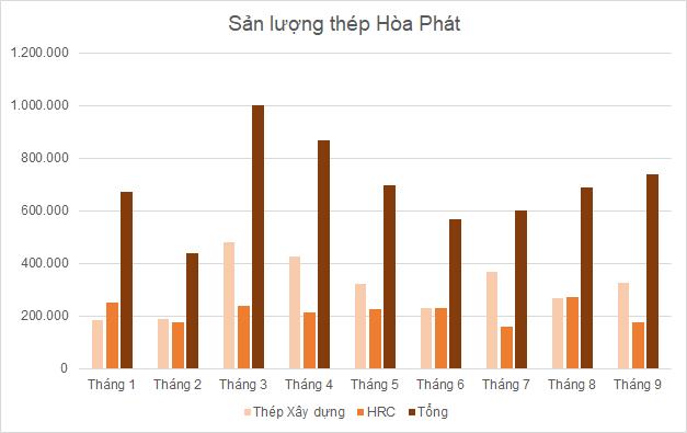 hpg-thang9.png