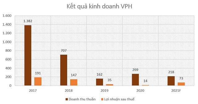 vph-png-5531-1633401760.png