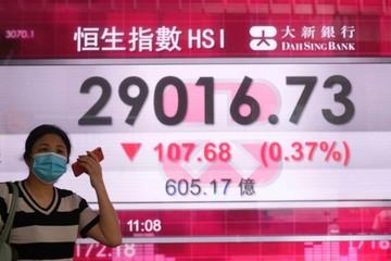 Chứng khoán châu Á giảm sâu, nhà đầu tư theo dõi diễn biến giá dầu