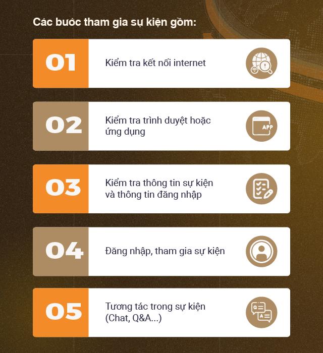 steps-tham-gia-su-kie-n54-4926-163409426