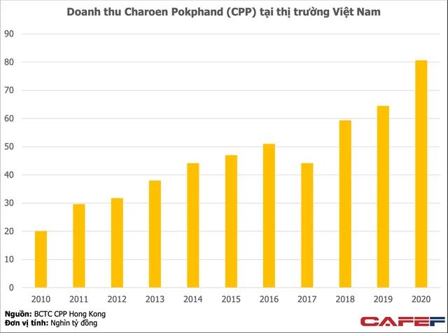cp-viet-nam1-2181-1634199147.png