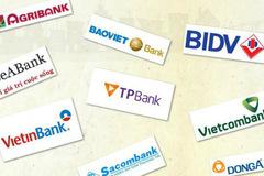 Các mã ngân hàng tăng giá, khối ngoại mua ròng hơn 5 triệu cổ phiếu STB